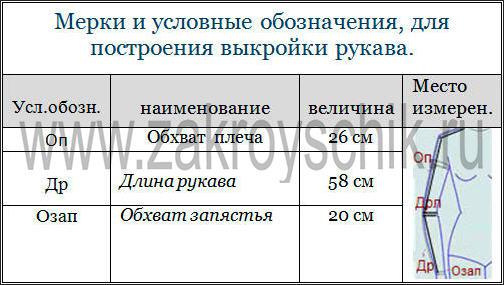 Таблица размеров втачного рукава для платья полуприлегающего силуэта