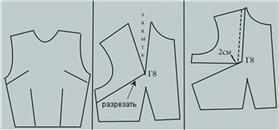 Перенос нагрудной вытачки в  боковой срез