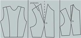 В плечевой срез с оформлением прямого рельефа
