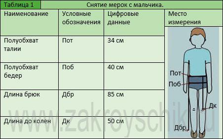 Таблица как правильно снять мерки с мальчика