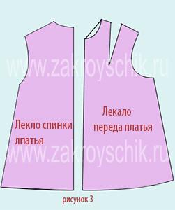 Лекало платья на девочку дошкольного возраста