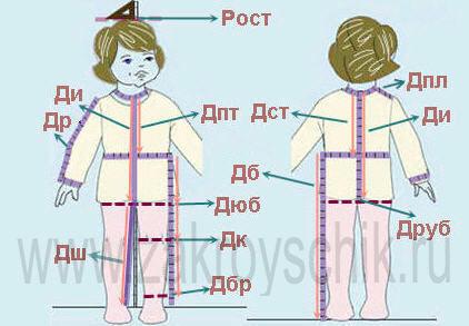 Мерки с ребенка. Вертикальные замеры.