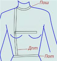 Снятие мерок. Длина спинки до талии, длина переда до талии.
