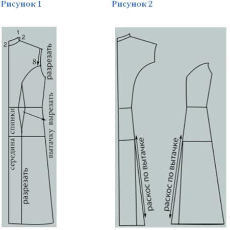 Моделирование одежды рис 1 рис 2.