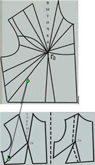 Варианты моделирования лифа приталенного платья