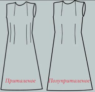 Основы выкройки приталенного платья