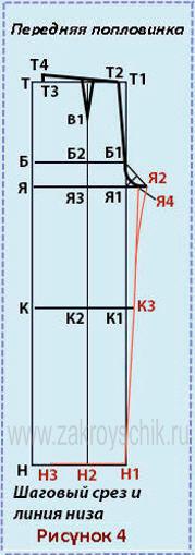 Ширина по линии низа выкройки брюк с высокой талией