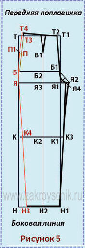 Построение линии бока выкройки брюк с высокой талией