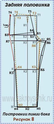Выкройка ширины брюк с высокой талией по линии бедер