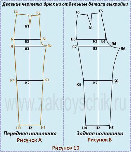 Деление выкройки брюк с высокой талией
