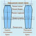 Выкройка брюк с высокой талией