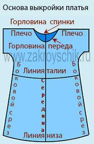 Чертёж выкройки основы платья без вытачек с цельнокроеным коротким рукавом