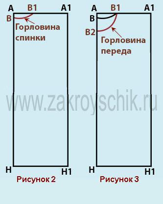 Линия горловины