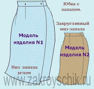 Две модели юбки с запахом